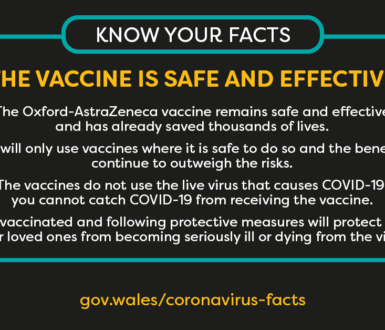 Know your Coronavirus Facts