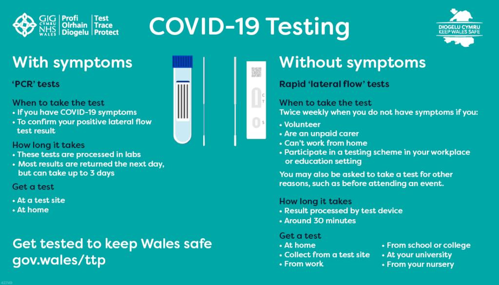 Covid 19 Testing leaflet